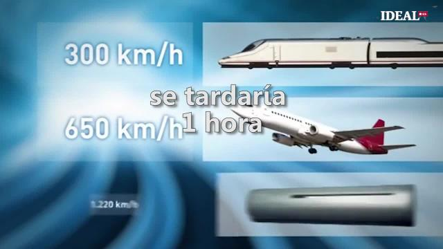 Hyperloop, el transporte del futuro